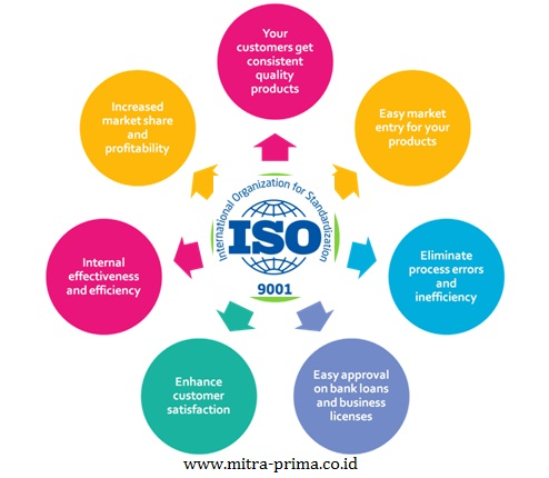 Training ISO 90012015