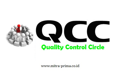 Training QCC - Quality Control Circle