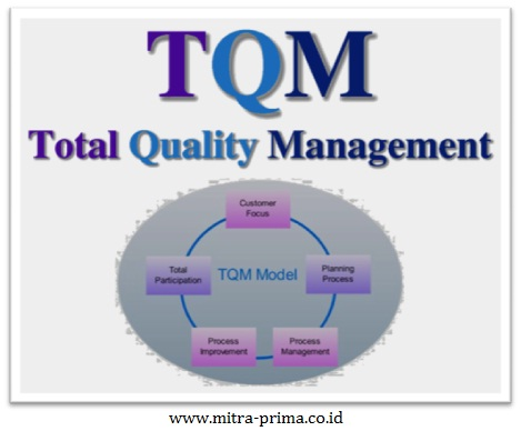 Training TQM - Total Quality Management